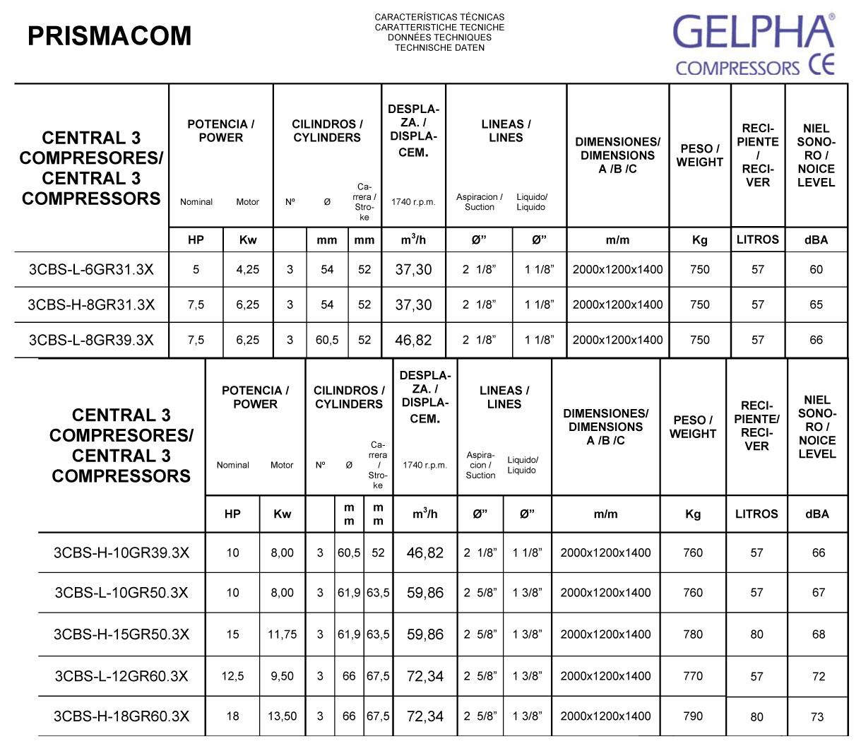 cbs-3-gr-tecnicas