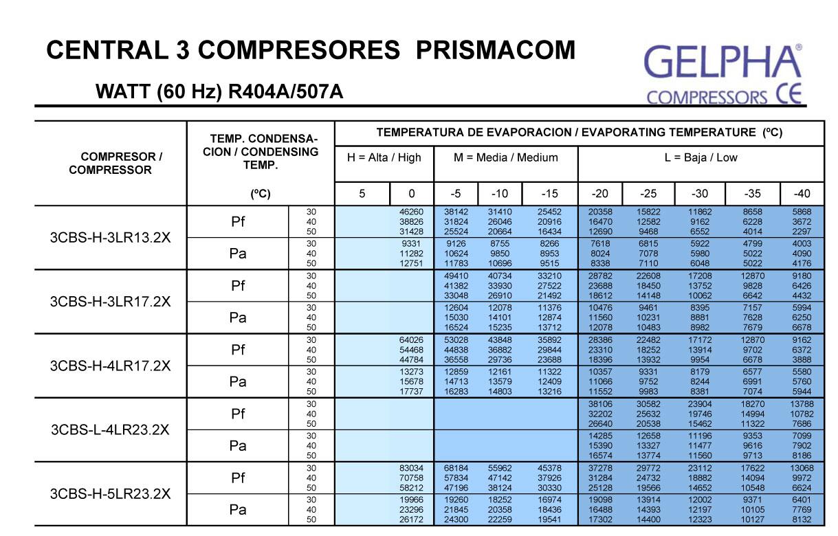 cbs-3-lr