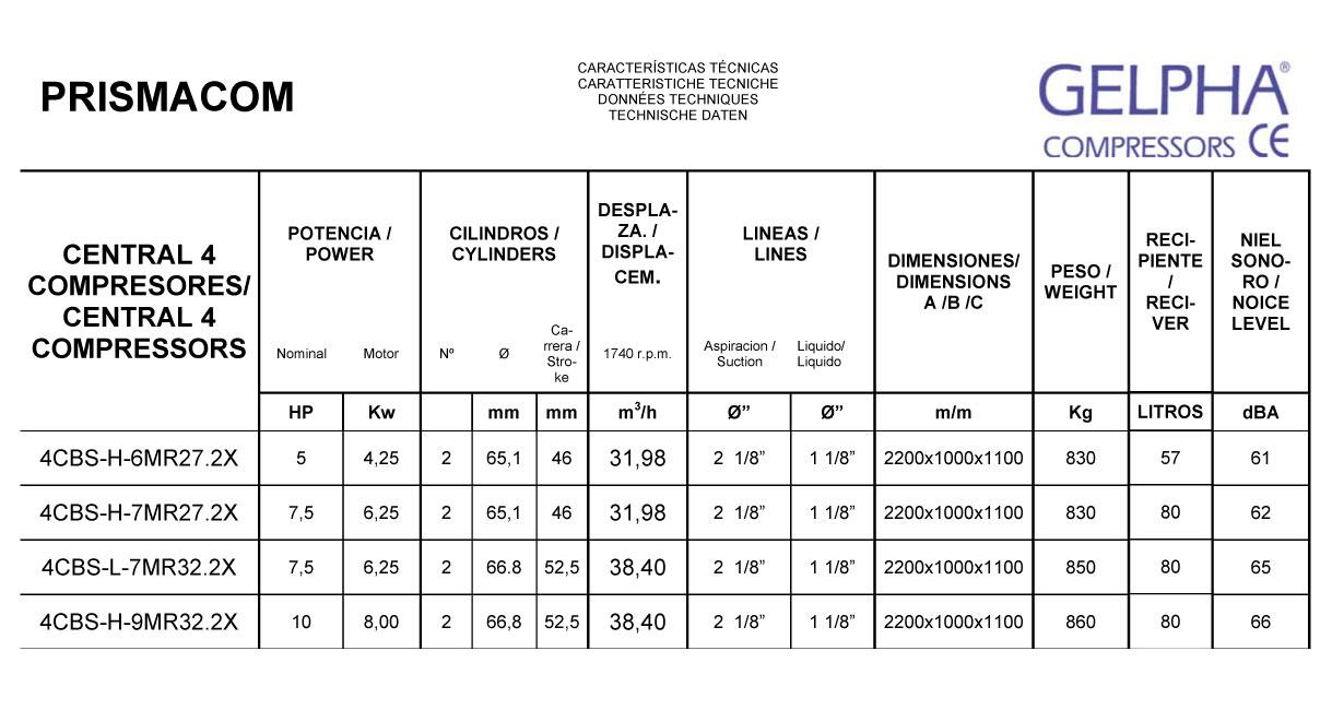 cbs-4-mr-tecnicas