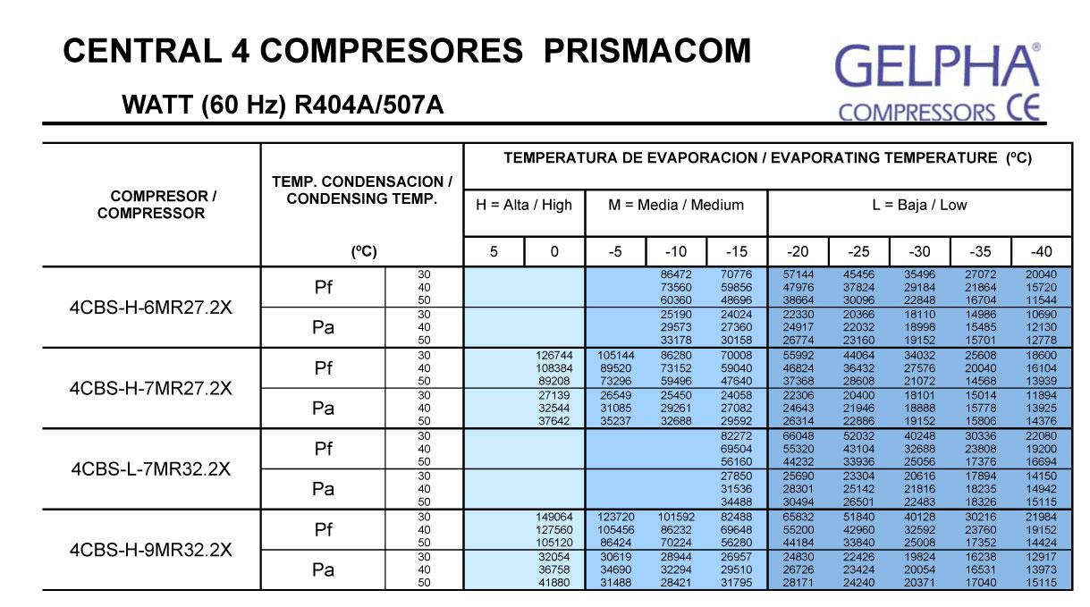 cbs-4-mr