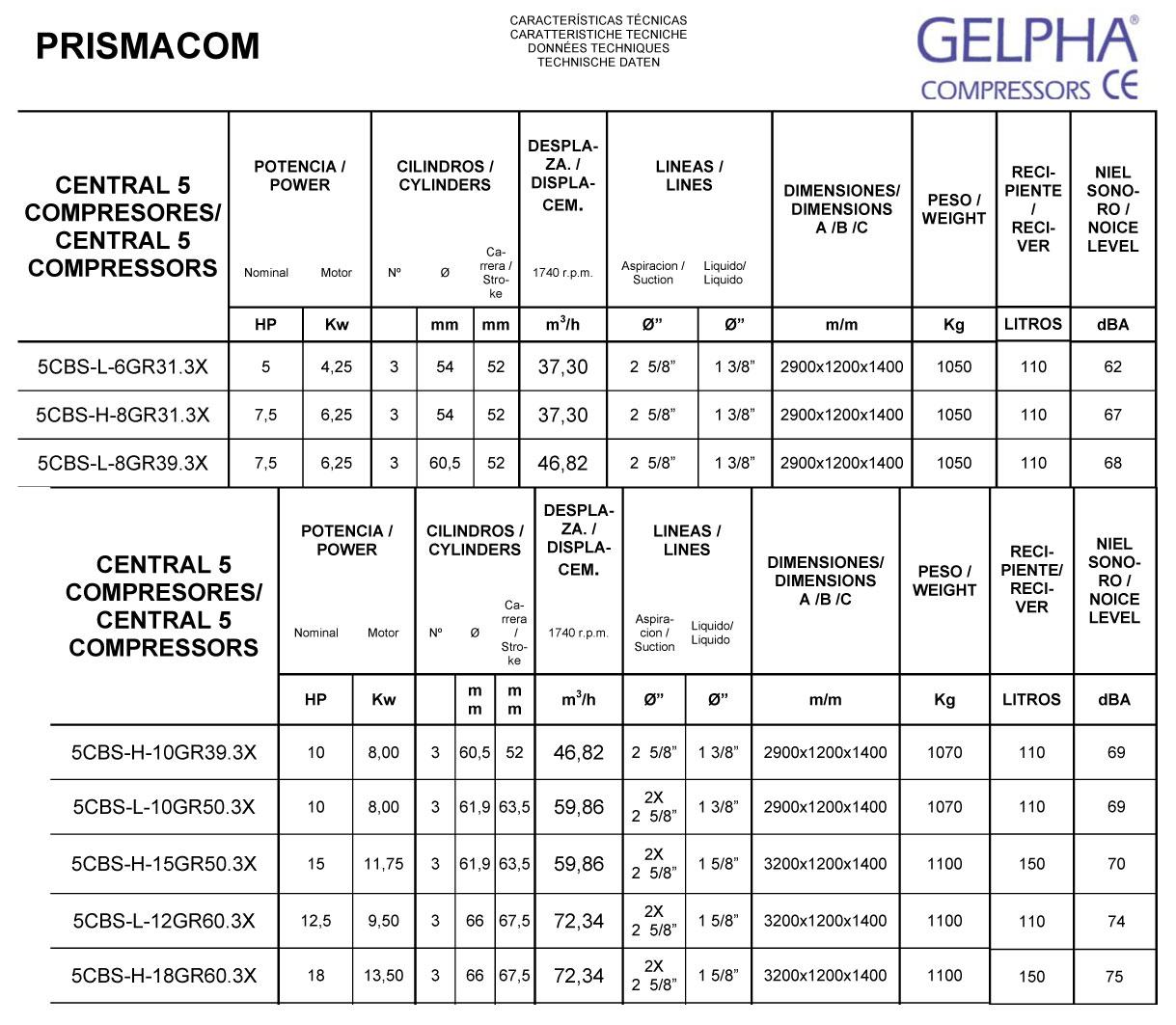 cbs-5-gr-tecnicas