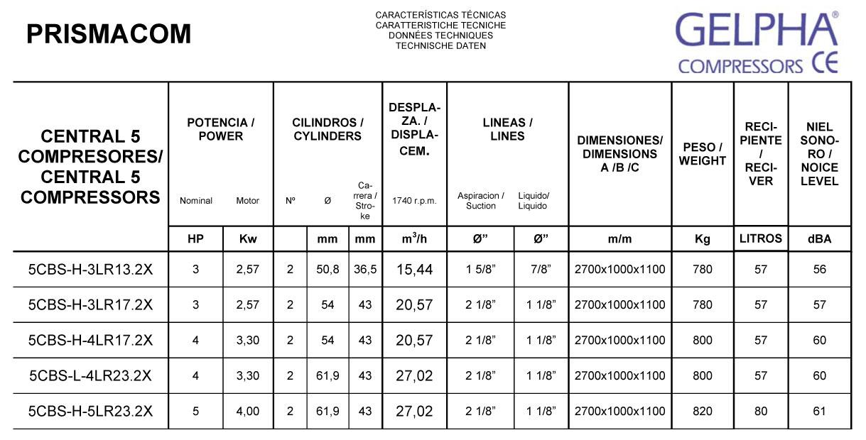 cbs-5-lr-tecnicas