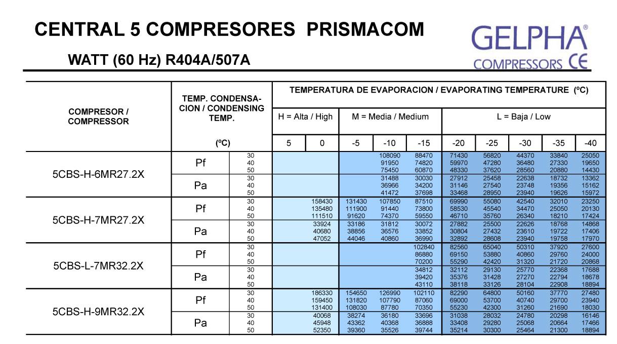 cbs-5-mr