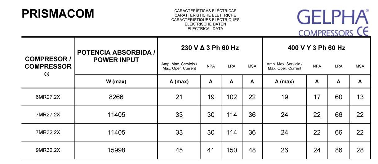 cbs-mr-electricas