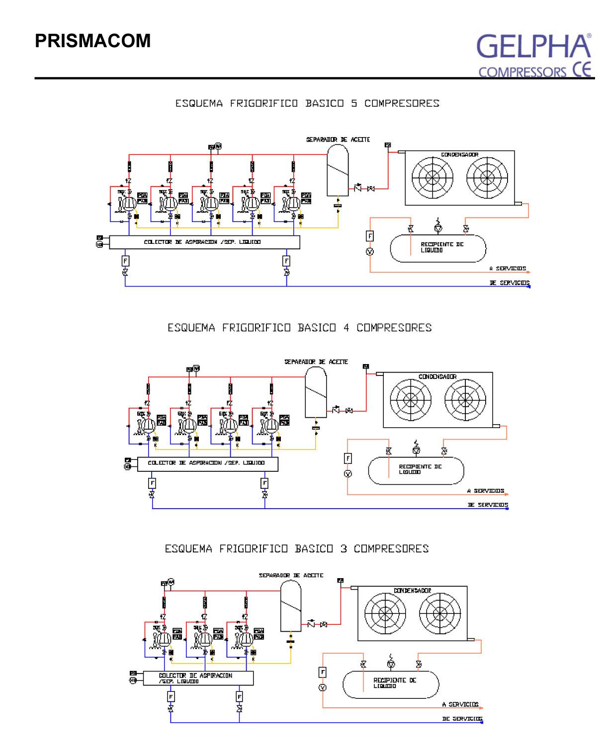 esquema-frigo-3-4-5