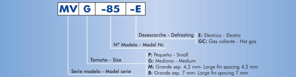 Modelos REYMO MV