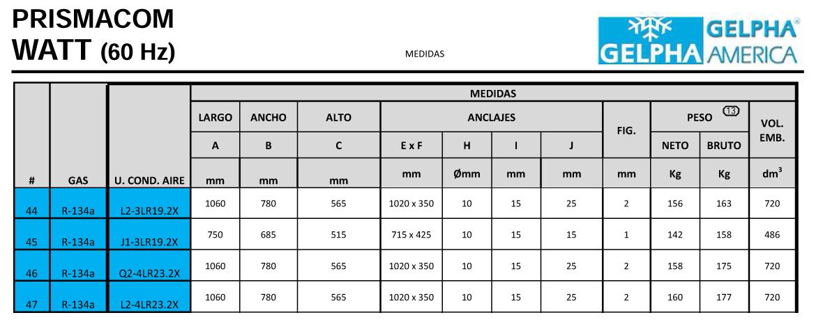 uc-lr-134-medidas