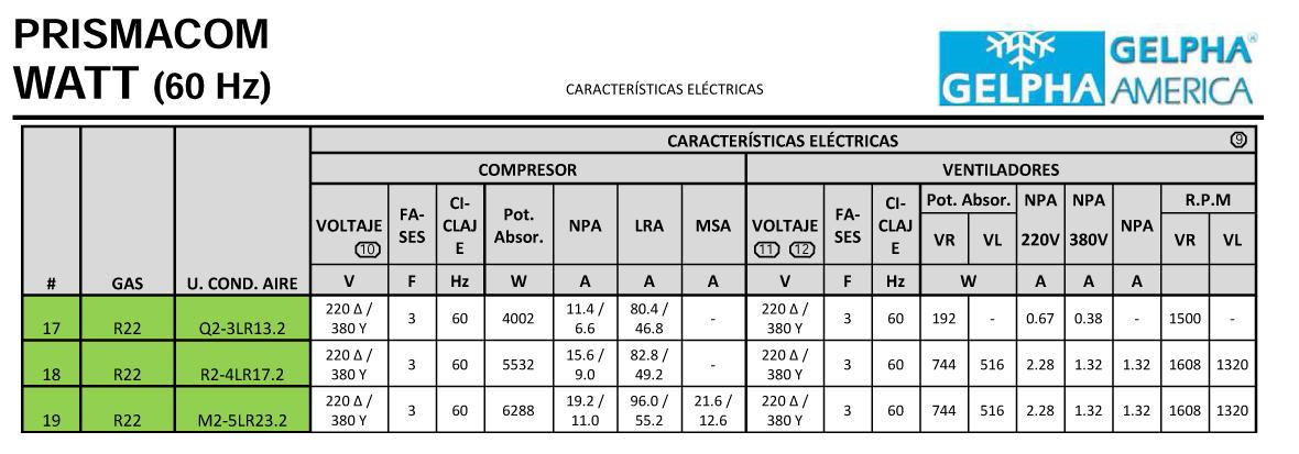 uc-lr-22-electricas