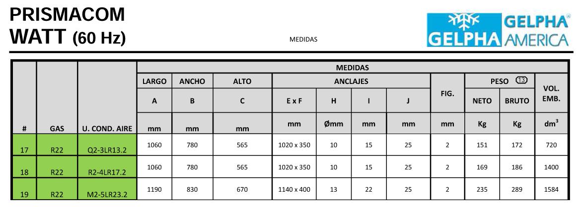 uc-lr-22-medidas