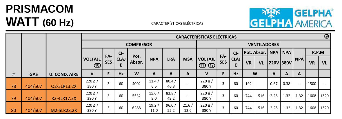 uc-lr-404-electricas