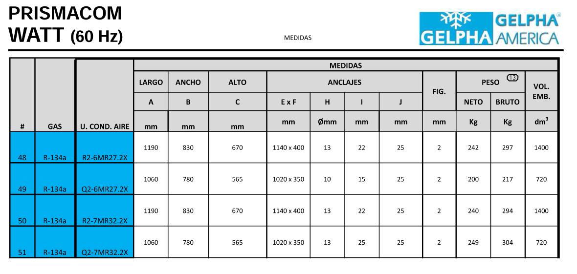 uc-mr-134-medidas