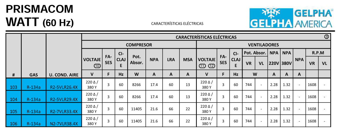 uc-vlr-134-electricas